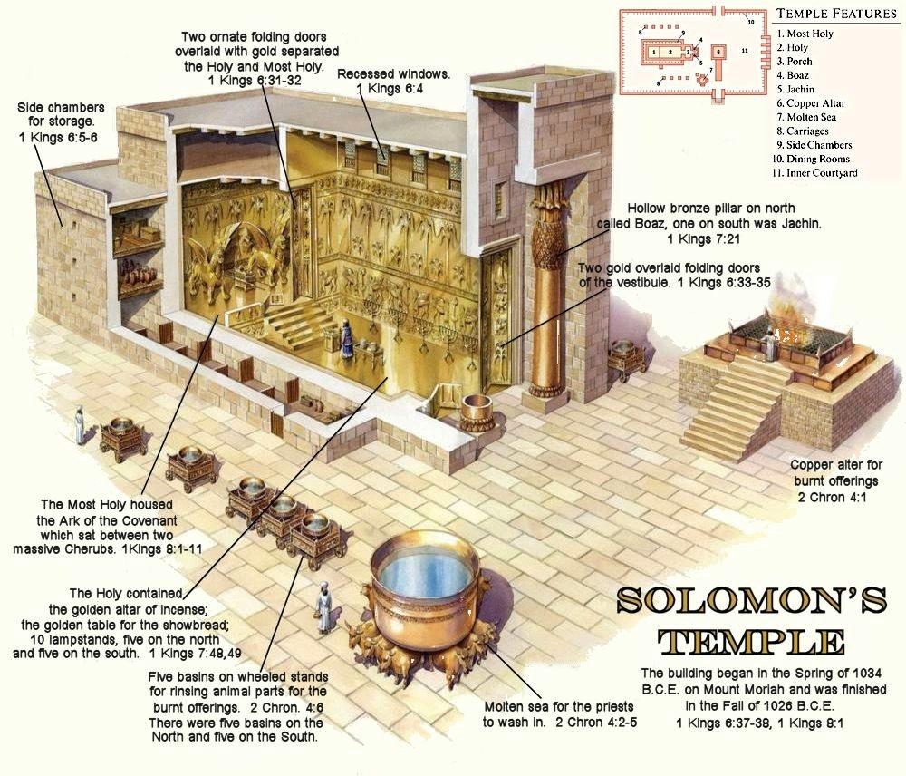 Bait Allah Salomo